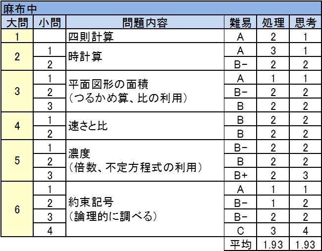 2017sansu-azabu.png
